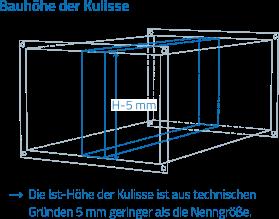 KSDBK - Maßblatt